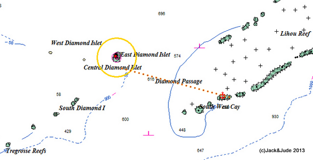 diamond islets