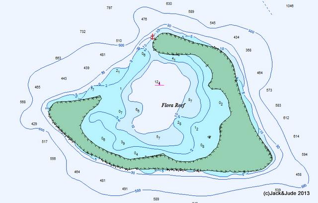 Flora Reef