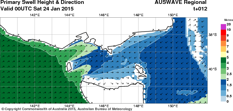 Predicted swell Bass Strait